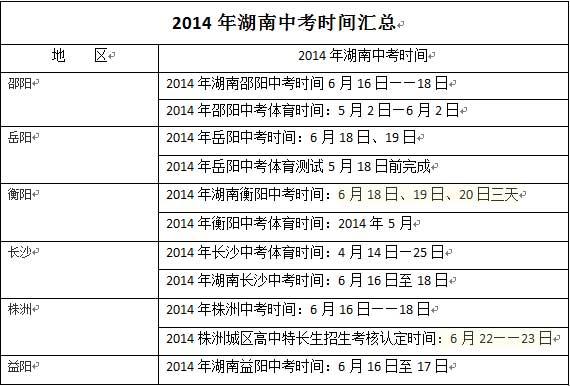 2014中考网上报名_2014年湖南中考时间总览表_长沙新东方烹饪学院