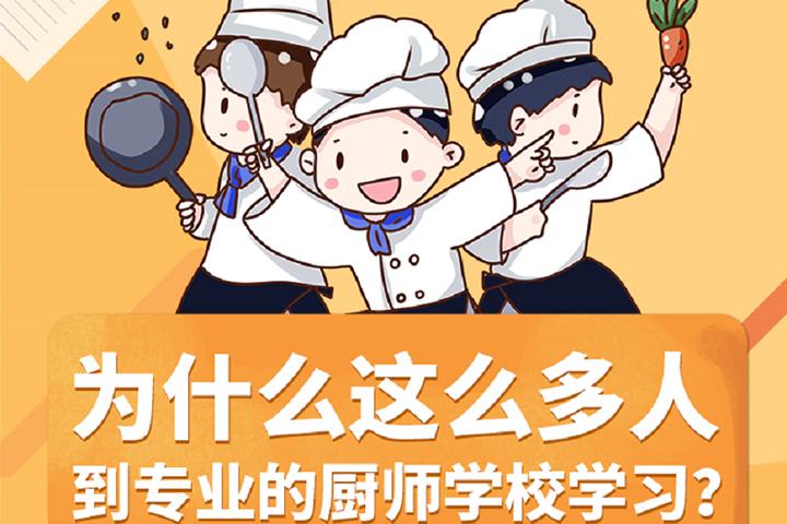 专业厨师学校